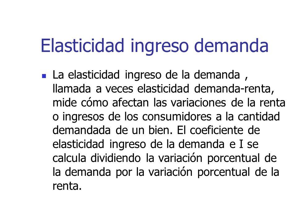 Elasticidad ingreso demanda La elasticidad ingreso de la demanda, llamada a veces elasticidad demanda-renta, mide cómo afectan las variaciones de la r