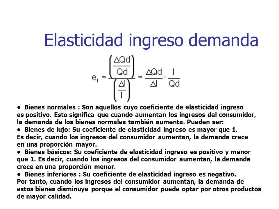 Elasticidad ingreso demanda Bienes normales : Son aquellos cuyo coeficiente de elasticidad ingreso es positivo. Esto significa que cuando aumentan los