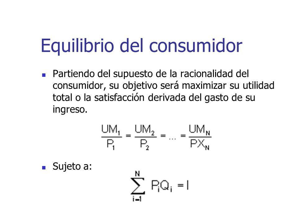 Equilibrio del consumidor Partiendo del supuesto de la racionalidad del consumidor, su objetivo será maximizar su utilidad total o la satisfacción der