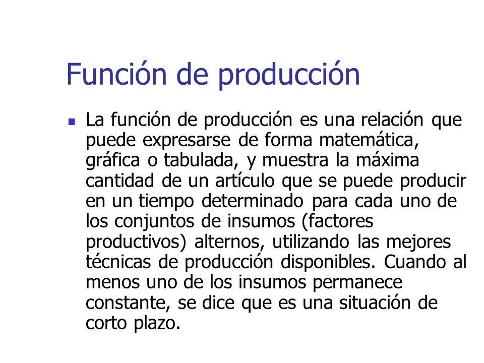 Función de producción La función de producción es una relación que puede expresarse de forma matemática, gráfica o tabulada, y muestra la máxima canti