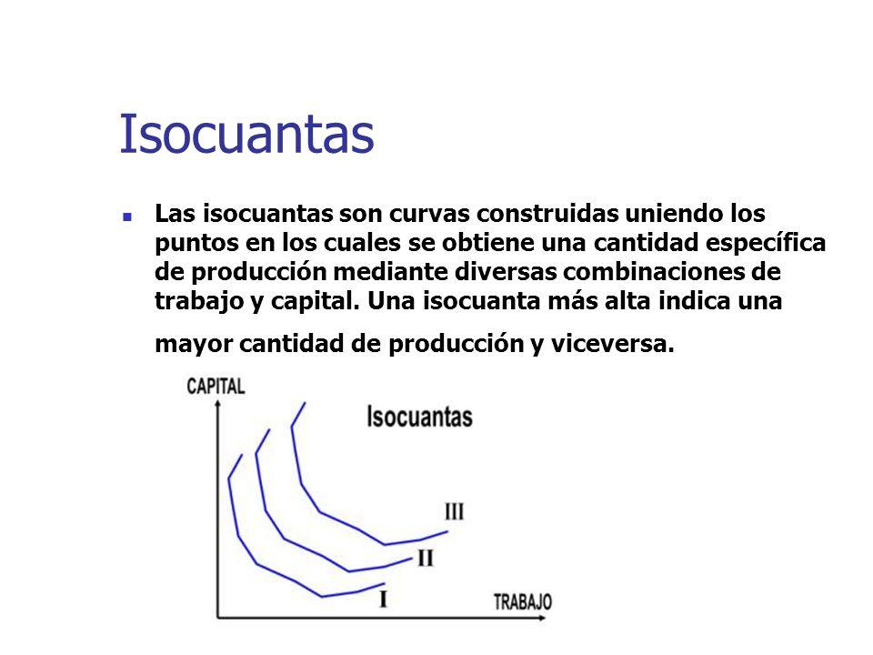 Isocuantas Las isocuantas son curvas construidas uniendo los puntos en los cuales se obtiene una cantidad específica de producción mediante diversas c