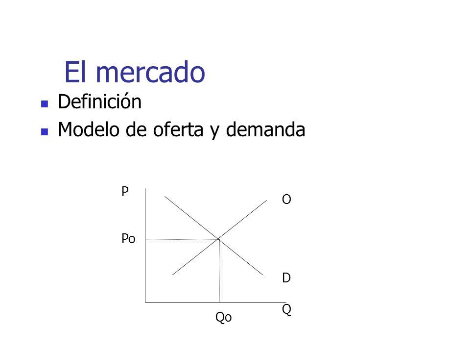 El mercado Definición Modelo de oferta y demanda ODQODQ P Po Qo
