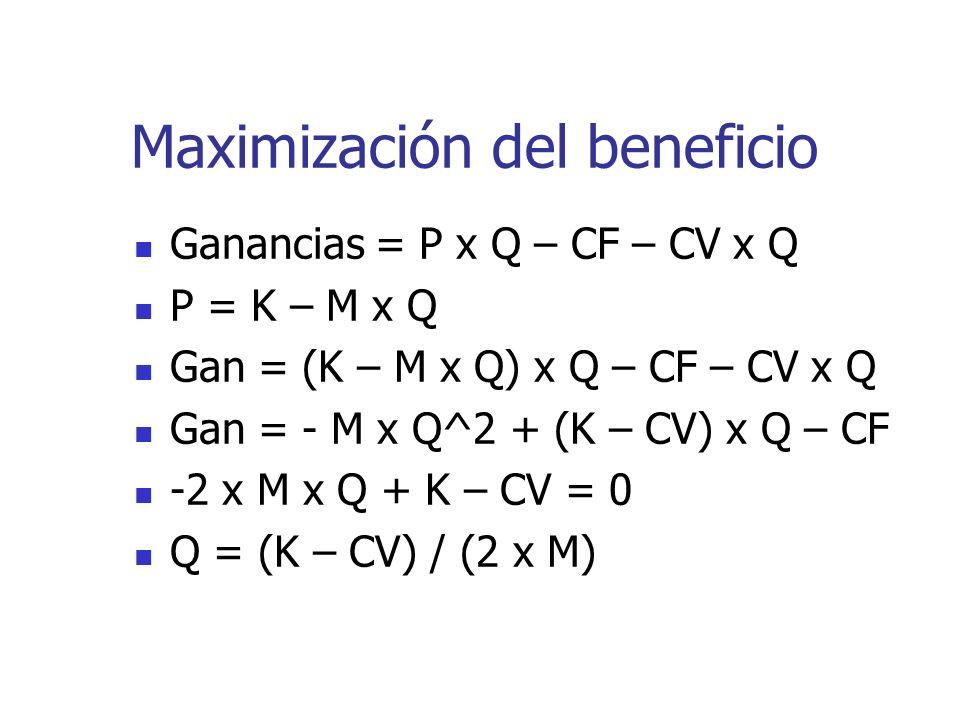 Maximización del beneficio Ganancias = P x Q – CF – CV x Q P = K – M x Q Gan = (K – M x Q) x Q – CF – CV x Q Gan = - M x Q^2 + (K – CV) x Q – CF -2 x