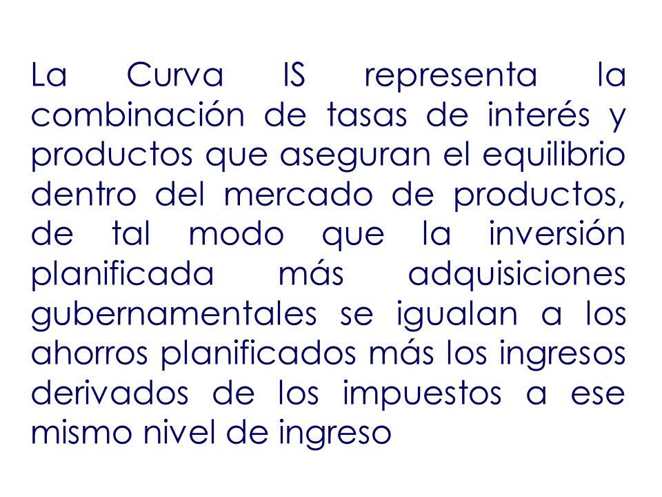 La Curva IS representa la combinación de tasas de interés y productos que aseguran el equilibrio dentro del mercado de productos, de tal modo que la i