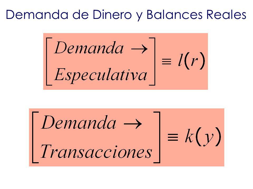 Demanda de Dinero y Balances Reales