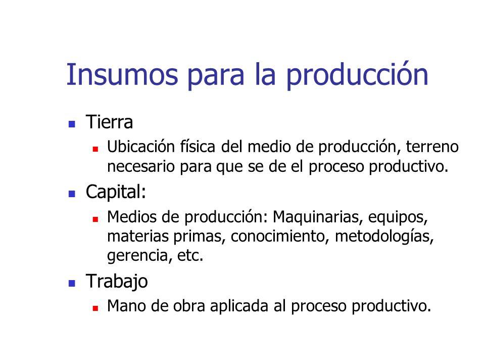 Insumos para la producción Tierra Ubicación física del medio de producción, terreno necesario para que se de el proceso productivo. Capital: Medios de