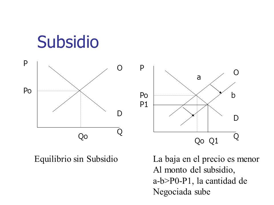 Subsidio ODQODQ P Po Qo ODQODQ P a Po b P1 Qo Q1 Equilibrio sin SubsidioLa baja en el precio es menor Al monto del subsidio, a-b>P0-P1, la cantidad de