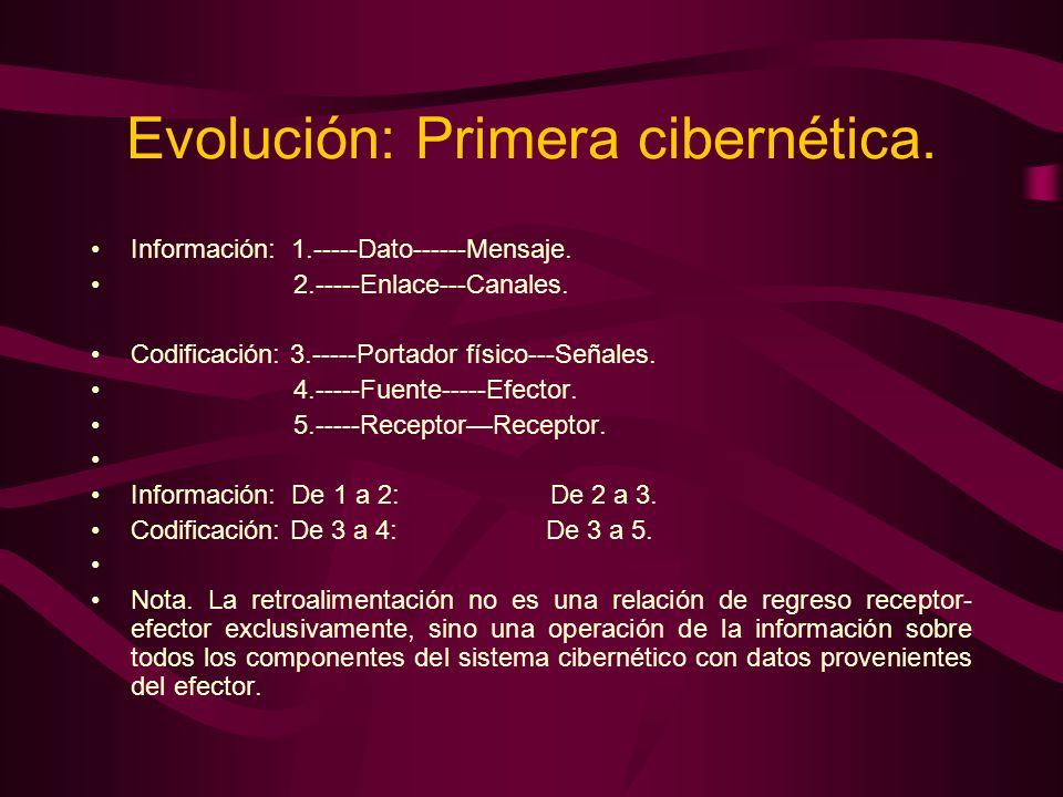 Evolución: Primera cibernética. Información: 1.-----Dato------Mensaje. 2.-----Enlace---Canales. Codificación: 3.-----Portador físico---Señales. 4.----