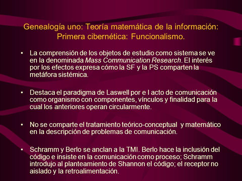 Genealogía uno: Teoría matemática de la información: Primera cibernética: Funcionalismo. La comprensión de los objetos de estudio como sistema se ve e