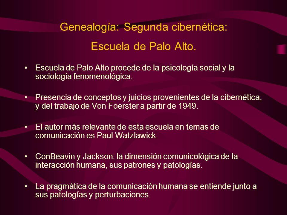 Genealogía: Segunda cibernética: Escuela de Palo Alto. Escuela de Palo Alto procede de la psicología social y la sociología fenomenológica. Presencia