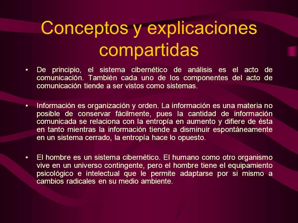 Conceptos y explicaciones compartidas De principio, el sistema cibernético de análisis es el acto de comunicación. También cada uno de los componentes