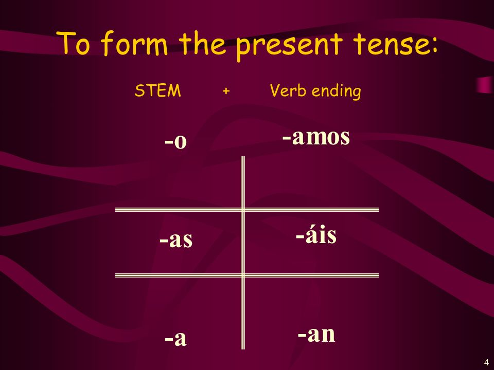 3 Every verb has 2 parts: Hablar= habl- Tomar= tom- Estudiar= estudi- Trabajar= trabaj- Llegar= lleg- Entrar= entr- STEM+ENDING Mirar= mir- Escuchar=
