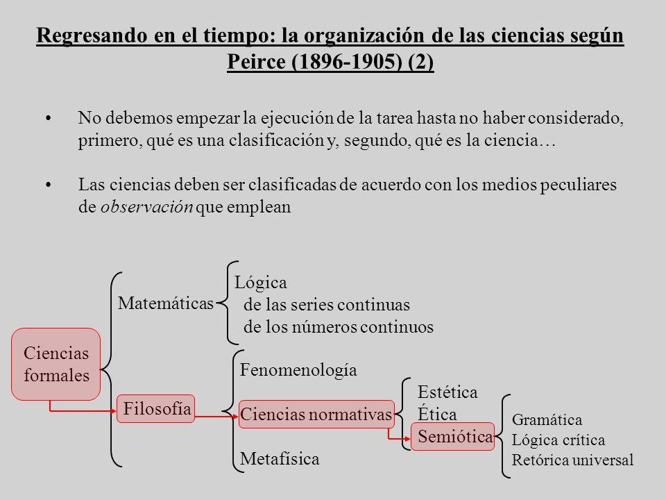 Gramática Lógica crítica Retórica universal Ciencias formales Lógica de las series continuas de los números continuos Fenomenología Ciencias normativa