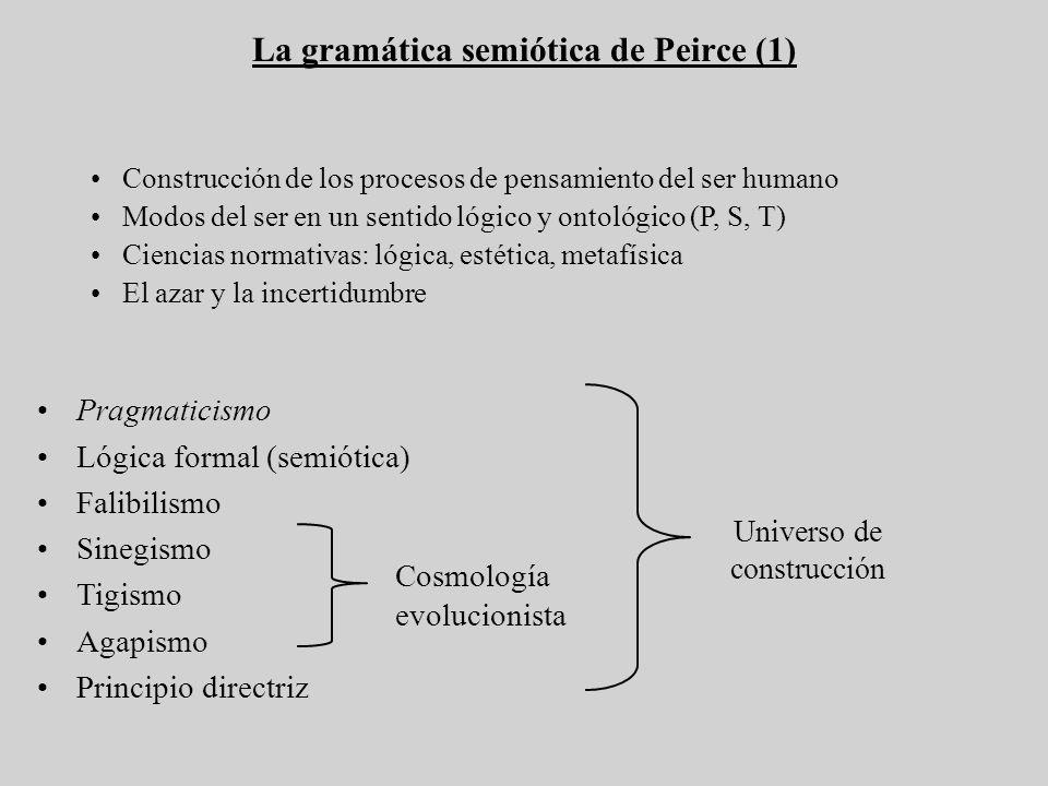 La gramática semiótica de Peirce (1) Construcción de los procesos de pensamiento del ser humano Modos del ser en un sentido lógico y ontológico (P, S,