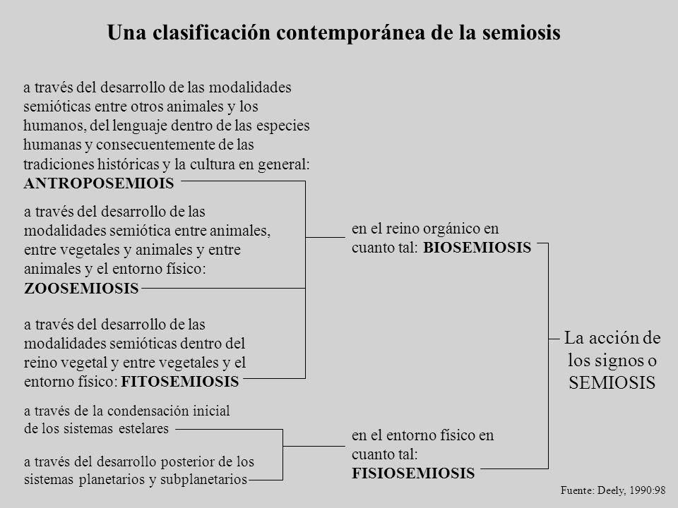 Una clasificación contemporánea de la semiosis a través del desarrollo de las modalidades semióticas entre otros animales y los humanos, del lenguaje