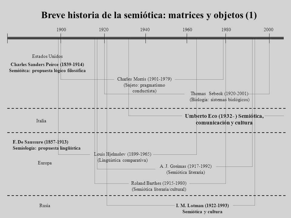 Charles Sanders Peirce (1839-1914) Semióitca: propuesta lógico filosófica Estados Unidos Umberto Eco (1932- ) Semiótica, comunicación y cultura I. M.