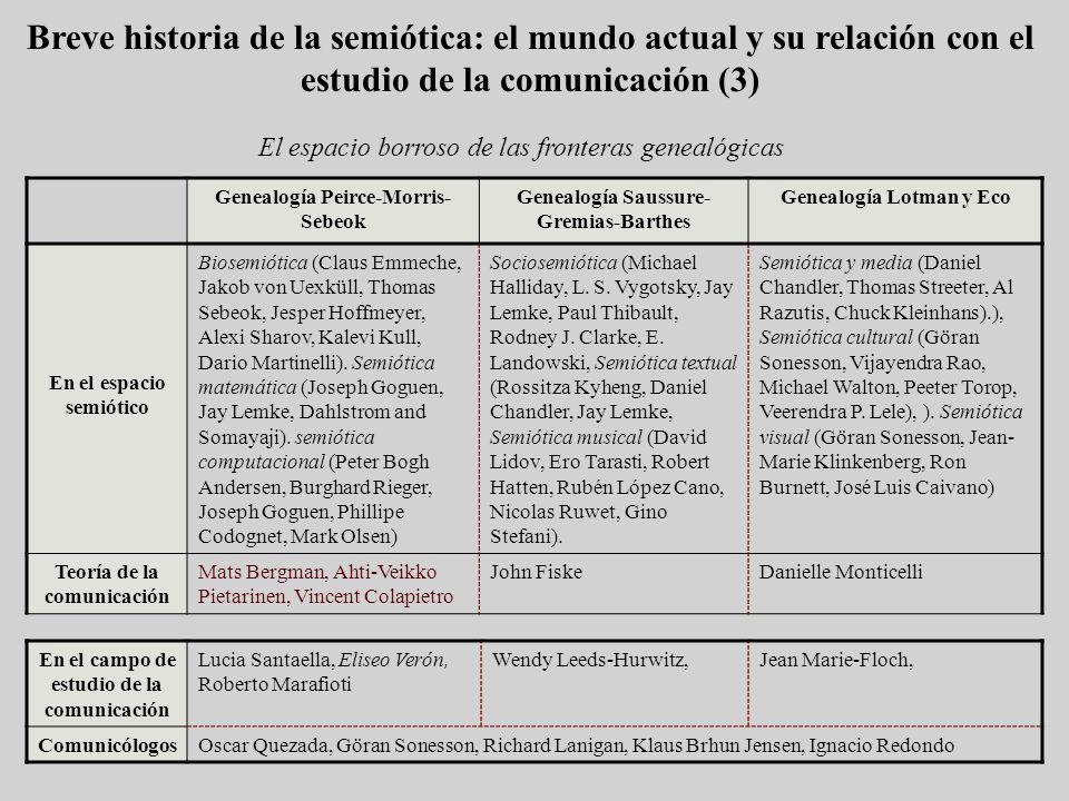 Breve historia de la semiótica: el mundo actual y su relación con el estudio de la comunicación (3) Genealogía Peirce-Morris- Sebeok Genealogía Saussu