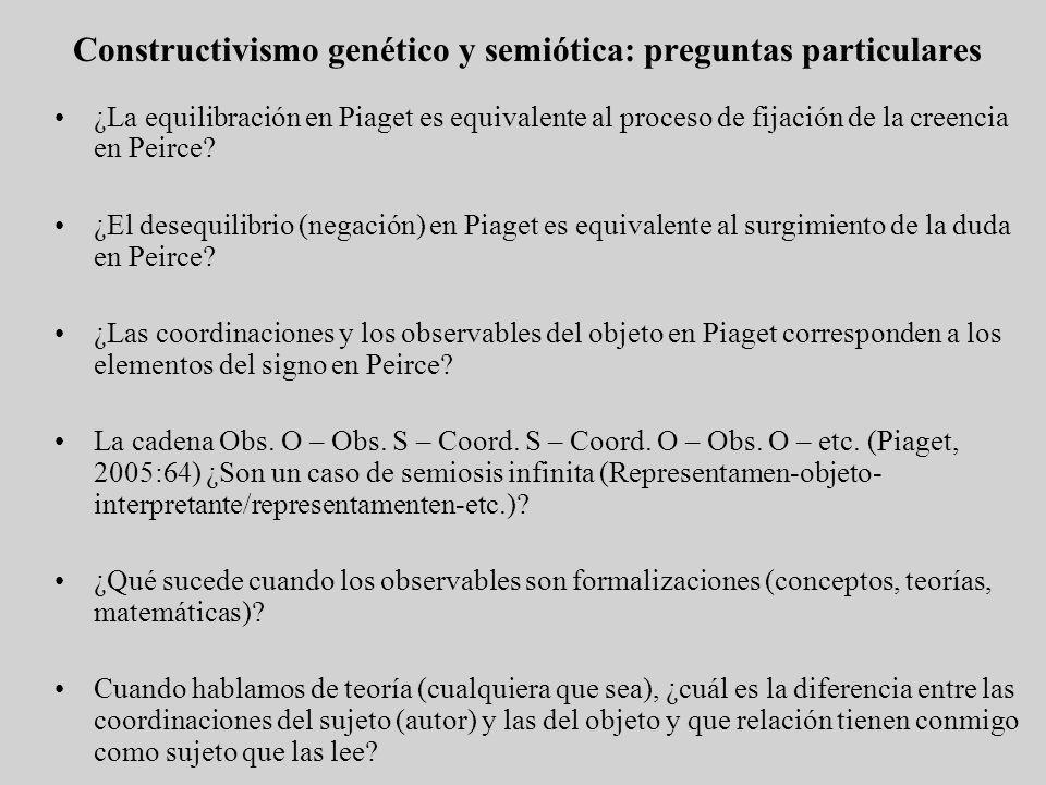 Constructivismo genético y semiótica: preguntas particulares ¿La equilibración en Piaget es equivalente al proceso de fijación de la creencia en Peirc