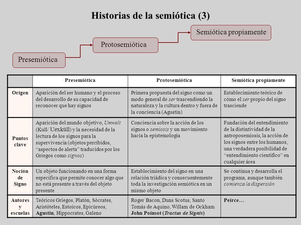 Historias de la semiótica (3) Presemiótica Protosemiótica Semiótica propiamente PresemióticaProtosemióticaSemiótica propiamente OrigenAparición del se