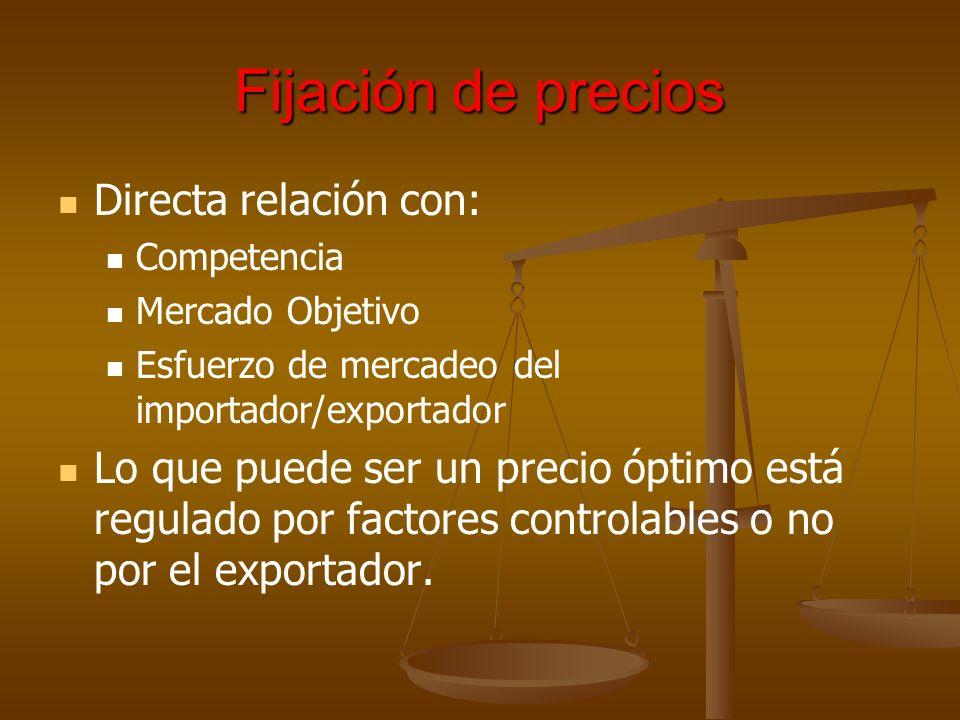 Fijación de precios Directa relación con: Competencia Mercado Objetivo Esfuerzo de mercadeo del importador/exportador Lo que puede ser un precio óptim