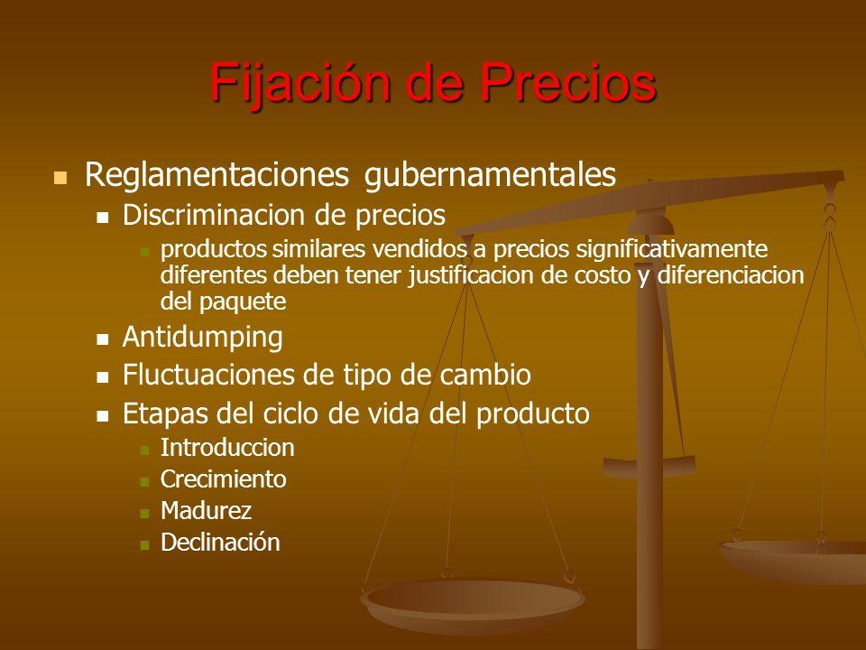 Fijación de Precios Reglamentaciones gubernamentales Discriminacion de precios productos similares vendidos a precios significativamente diferentes de