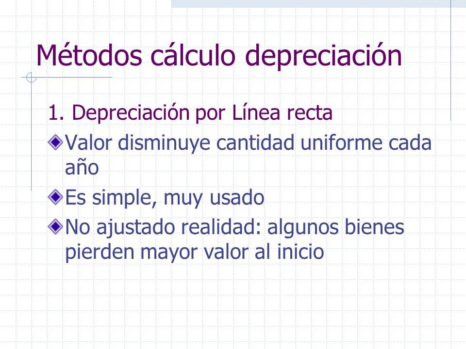 Métodos cálculo depreciación 1. Depreciación por Línea recta Valor disminuye cantidad uniforme cada año Es simple, muy usado No ajustado realidad: alg