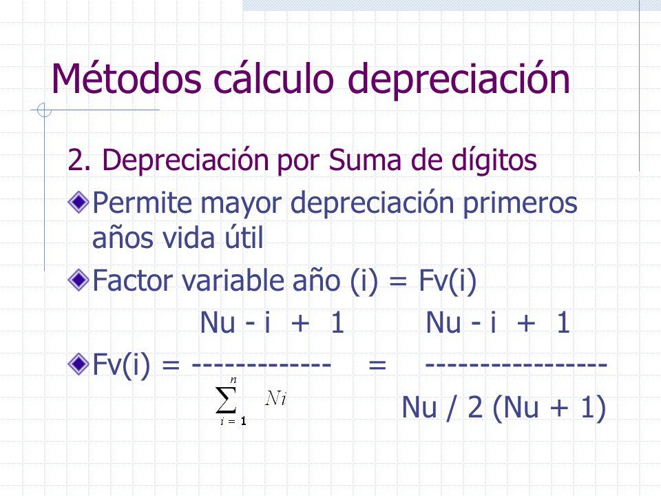 Métodos cálculo depreciación 2. Depreciación por Suma de dígitos Permite mayor depreciación primeros años vida útil Factor variable año (i) = Fv(i) Nu