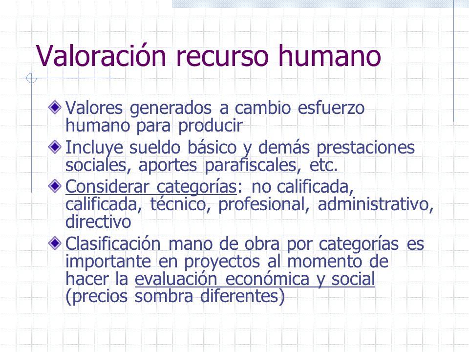 Valoración recurso humano Valores generados a cambio esfuerzo humano para producir Incluye sueldo básico y demás prestaciones sociales, aportes parafi
