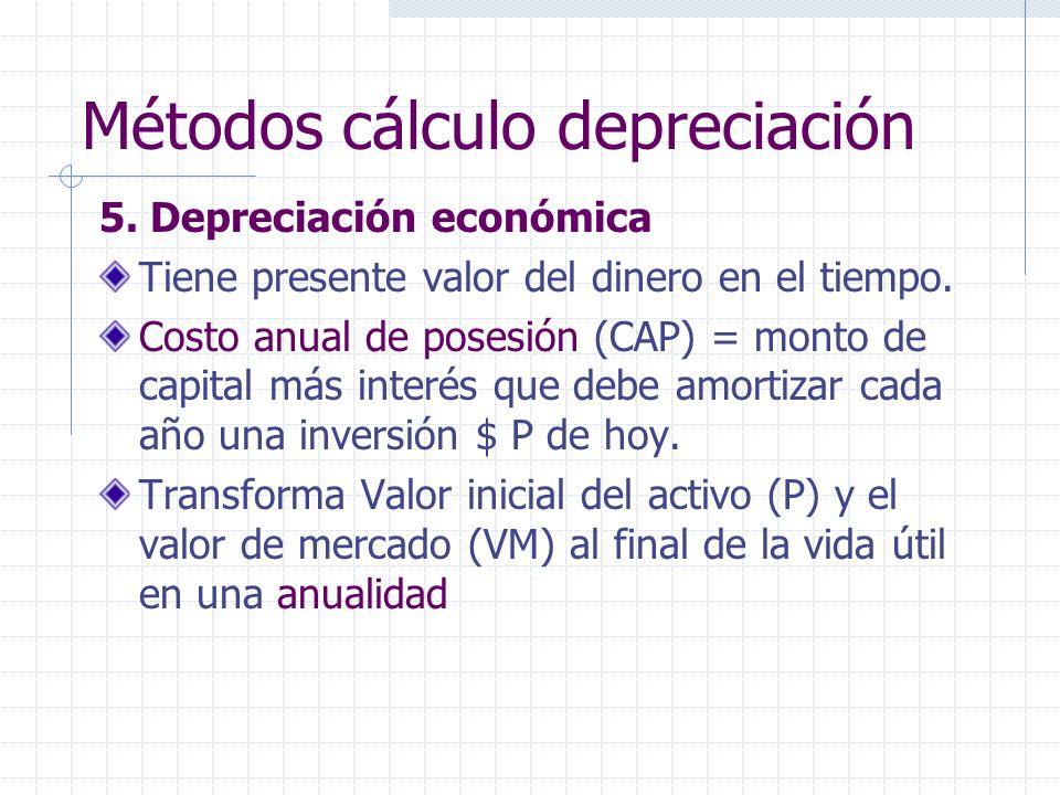 5. Depreciación económica Tiene presente valor del dinero en el tiempo. Costo anual de posesión (CAP) = monto de capital más interés que debe amortiza