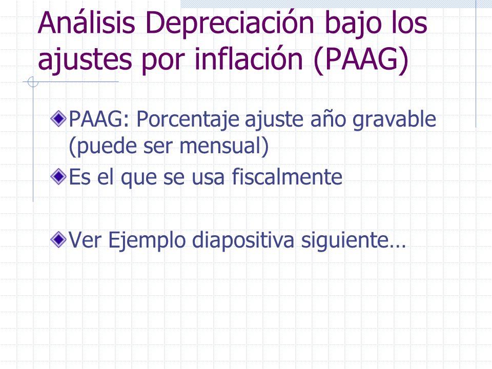 Análisis Depreciación bajo los ajustes por inflación (PAAG) PAAG: Porcentaje ajuste año gravable (puede ser mensual) Es el que se usa fiscalmente Ver