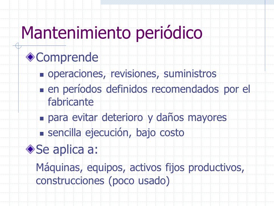 Mantenimiento periódico Comprende operaciones, revisiones, suministros en períodos definidos recomendados por el fabricante para evitar deterioro y da