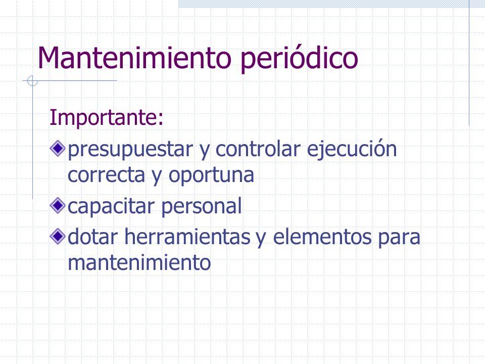 Importante: presupuestar y controlar ejecución correcta y oportuna capacitar personal dotar herramientas y elementos para mantenimiento Mantenimiento