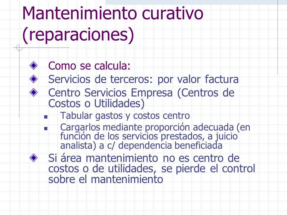 Mantenimiento curativo (reparaciones) Como se calcula: Servicios de terceros: por valor factura Centro Servicios Empresa (Centros de Costos o Utilidad