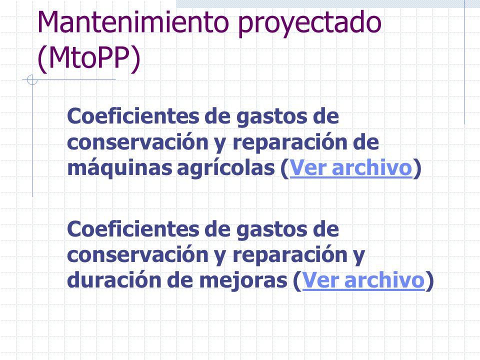 Mantenimiento proyectado (MtoPP) Coeficientes de gastos de conservación y reparación de máquinas agrícolas (Ver archivo)Ver archivo Coeficientes de ga