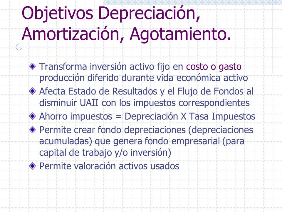 Objetivos Depreciación, Amortización, Agotamiento. Transforma inversión activo fijo en costo o gasto producción diferido durante vida económica activo
