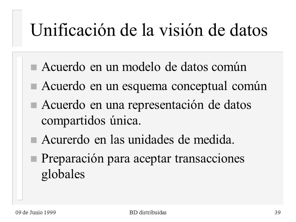 09 de Junio 1999BD distribuidas39 Unificación de la visión de datos n Acuerdo en un modelo de datos común n Acuerdo en un esquema conceptual común n Acuerdo en una representación de datos compartidos única.