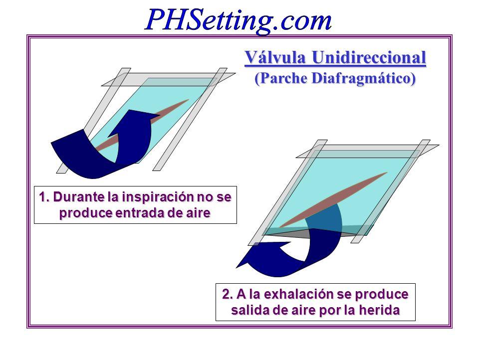1. Durante la inspiración no se produce entrada de aire 2. A la exhalación se produce salida de aire por la herida Válvula Unidireccional (Parche Diaf