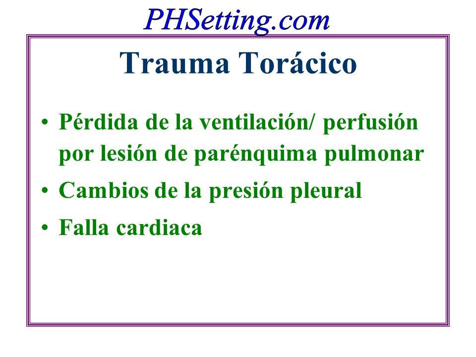 Trauma Torácico Pérdida de la ventilación/ perfusión por lesión de parénquima pulmonar Cambios de la presión pleural Falla cardiaca