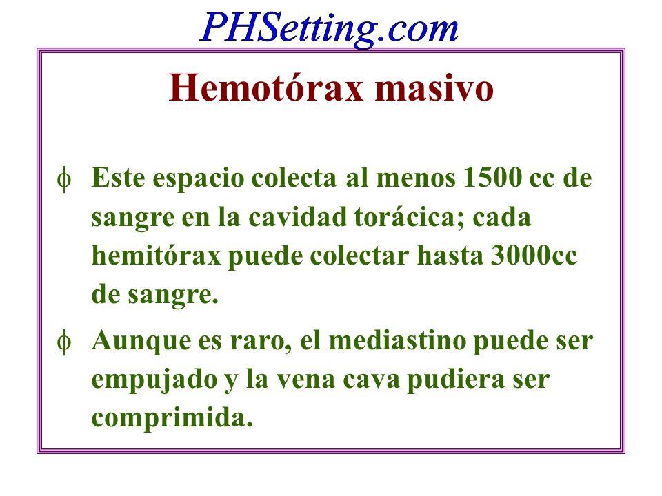 Hemotórax masivo Este espacio colecta al menos 1500 cc de sangre en la cavidad torácica; cada hemitórax puede colectar hasta 3000cc de sangre. Aunque