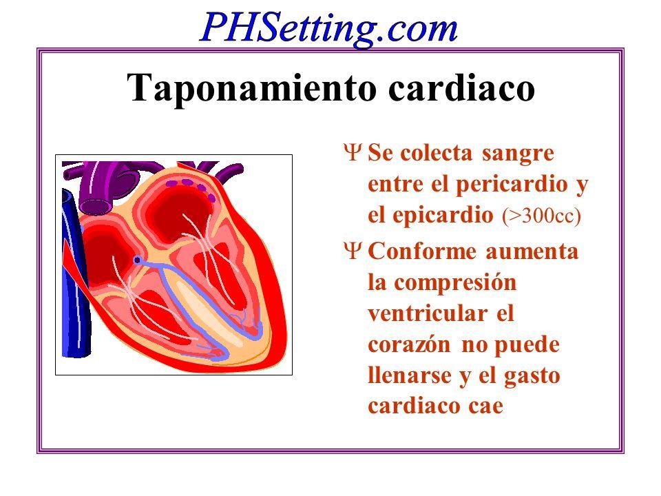 Taponamiento cardiaco Se colecta sangre entre el pericardio y el epicardio (>300cc) Conforme aumenta la compresión ventricular el corazón no puede lle