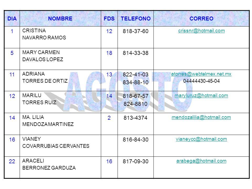 DIANOMBREFDSTELEFONOCORREO 1 CRISTINA NAVARRO RAMOS 12818-37-60 crissnr@hotmail.com 5 MARY CARMEN DAVALOS LOPEZ 18814-33-38 11 ADRIANA TORRES DE ORTIZ