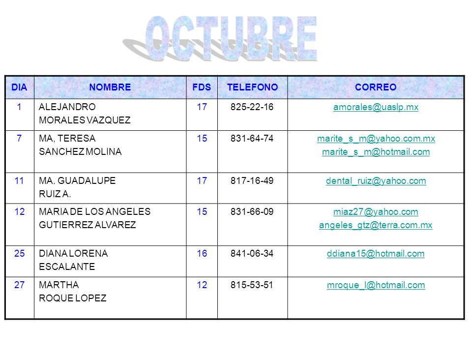 DIANOMBREFDSTELEFONOCORREO 1ALEJANDRO MORALES VAZQUEZ 17825-22-16amorales@uaslp.mx 7MA, TERESA SANCHEZ MOLINA 15831-64-74marite_s_m@yahoo.com.mx marit