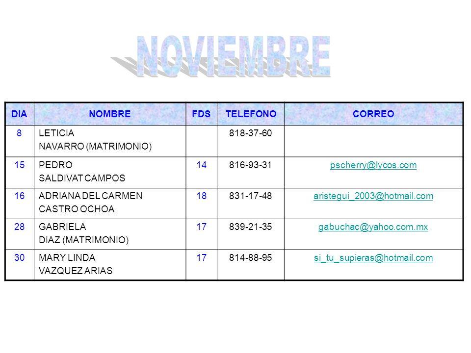 DIANOMBREFDSTELEFONOCORREO 8LETICIA NAVARRO (MATRIMONIO) 818-37-60 15PEDRO SALDIVAT CAMPOS 14816-93-31pscherry@lycos.com 16ADRIANA DEL CARMEN CASTRO O
