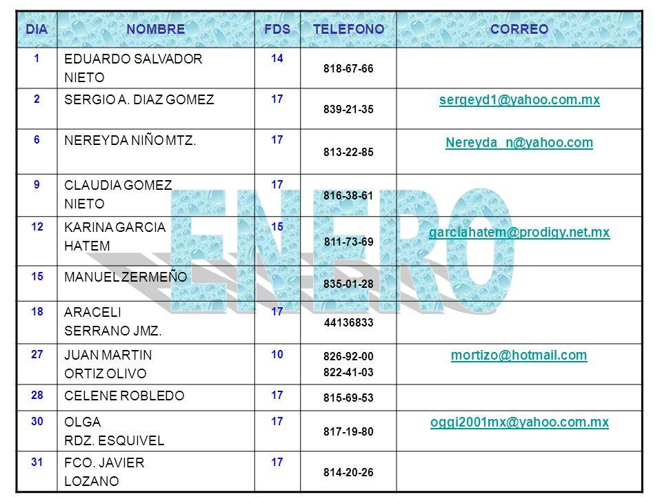 DIANOMBREFDSTELEFONOCORREO 2MARICELA GARCIA HERNANDEZ 14815-99-06marizagh@hotmail.com 6MA.