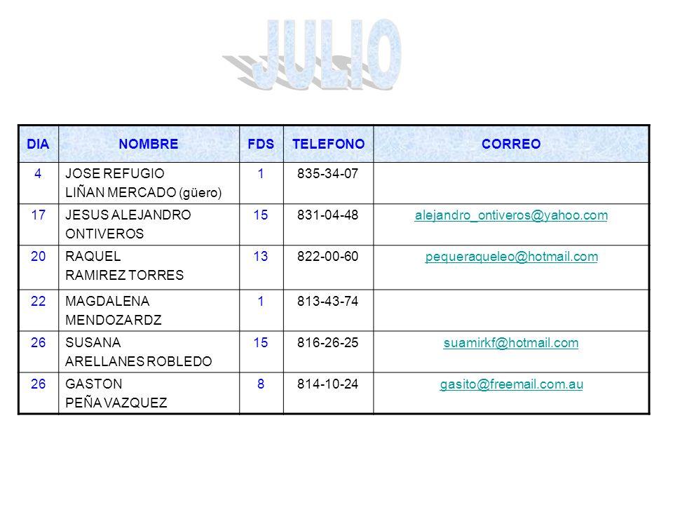 DIANOMBREFDSTELEFONOCORREO 4JOSE REFUGIO LIÑAN MERCADO (güero) 1835-34-07 17JESUS ALEJANDRO ONTIVEROS 15831-04-48alejandro_ontiveros@yahoo.com 20RAQUE