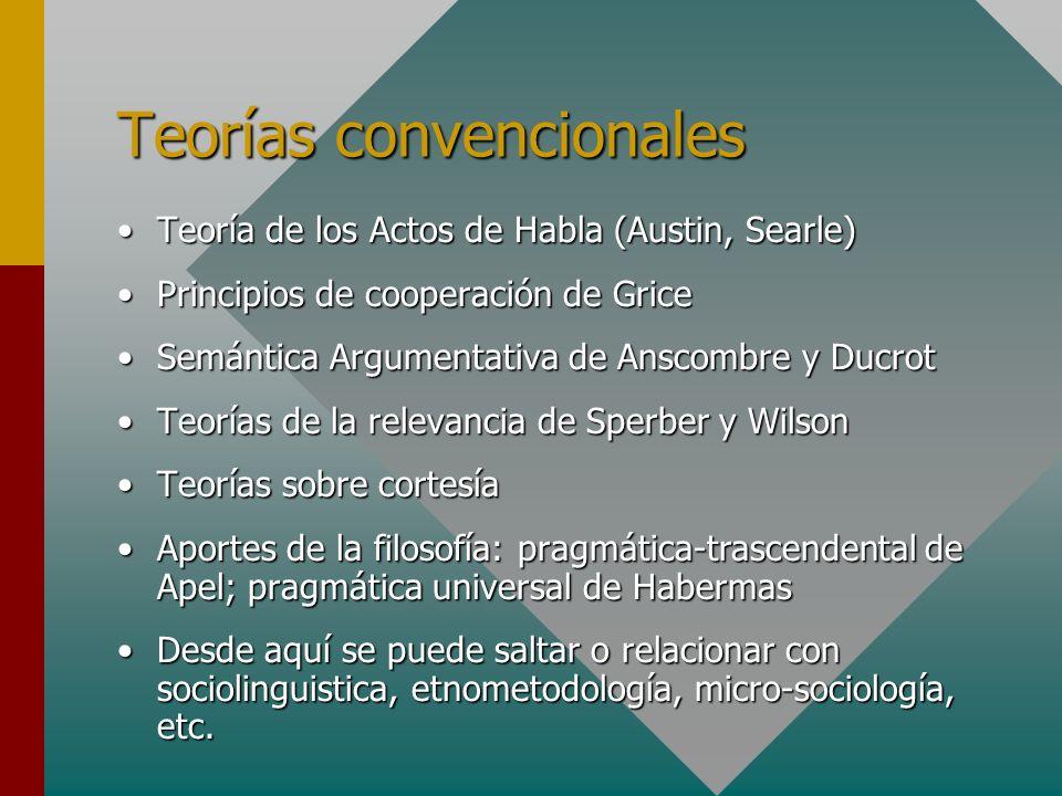 Teorías convencionales Teoría de los Actos de Habla (Austin, Searle)Teoría de los Actos de Habla (Austin, Searle) Principios de cooperación de GricePr