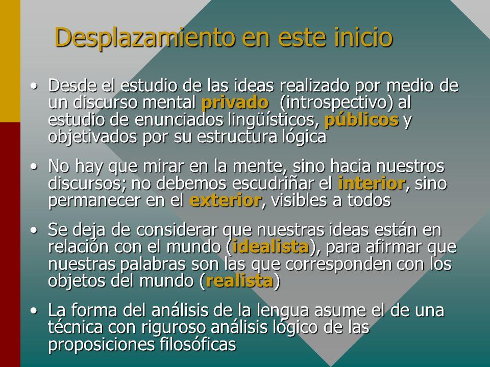 Desplazamiento en este inicio Desde el estudio de las ideas realizado por medio de un discurso mental privado (introspectivo) al estudio de enunciados