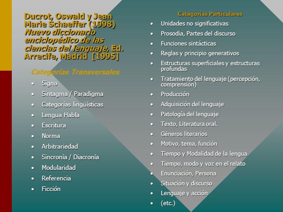 Ducrot, Oswald y Jean Marie Schaeffer (1998) Nuevo diccionario enciclopédico de las ciencias del lenguaje, Ed. Arrecife, Madrid [1995] SignoSigno Sint