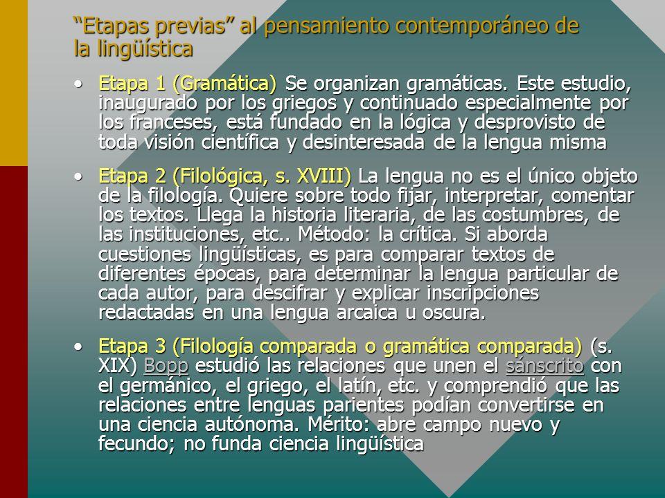 Etapas previas al pensamiento contemporáneo de la lingüística Etapa 1 (Gramática) Se organizan gramáticas. Este estudio, inaugurado por los griegos y