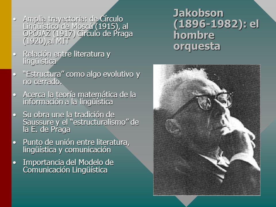 Jakobson (1896-1982): el hombre orquesta Amplia trayectoria: de Círculo Lingüístico de Moscú (1915), al OPOJAZ (1917) Circulo de Praga (1920),al MITAm